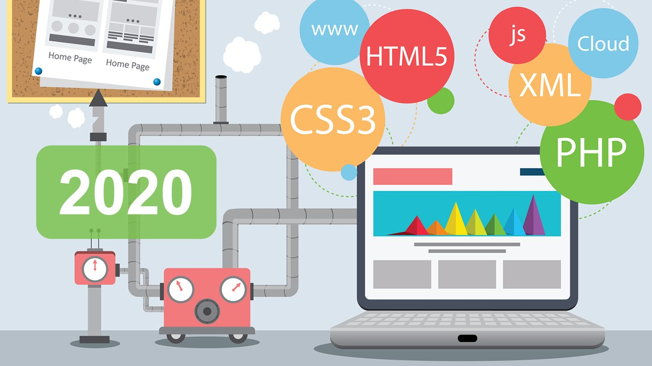 Finding A Competent Web Development Company In India Web Brain Infotech